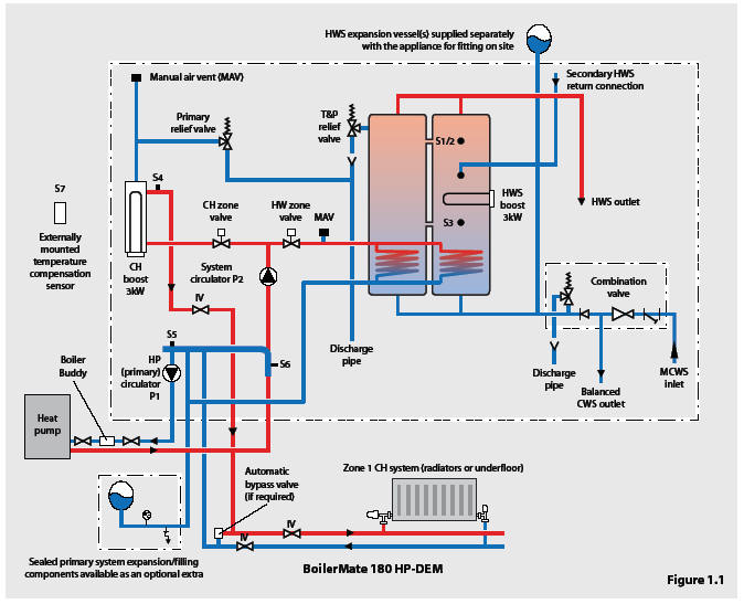 Basic Heat Pump System Diagram - Block And Schematic Diagrams •