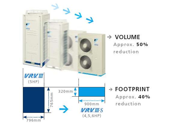 Daikin Vrv Air Conditioning Installation