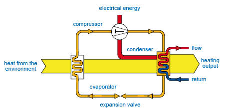 swimming pool heat pump diagram