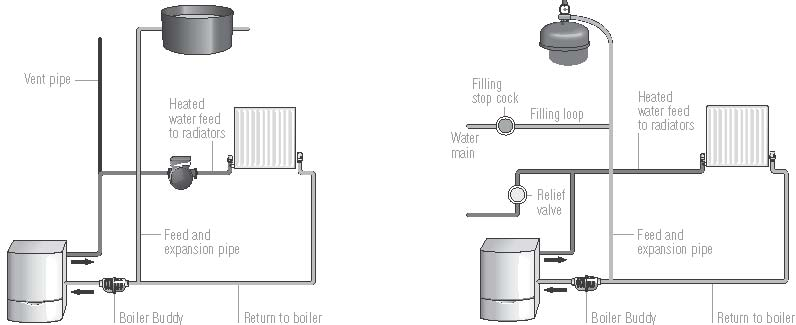 Gledhill unvented cylinder wiring diagram choice image
