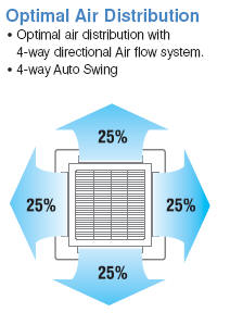 Buy LG air conditioning online- www.orionairsales.co.uk